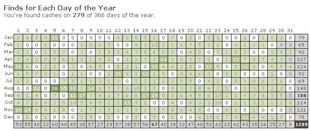 Cache Calendar 2011-07-11